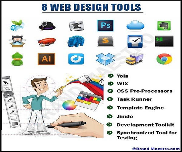 #1 Web Design Tools Free U2013 Yola: