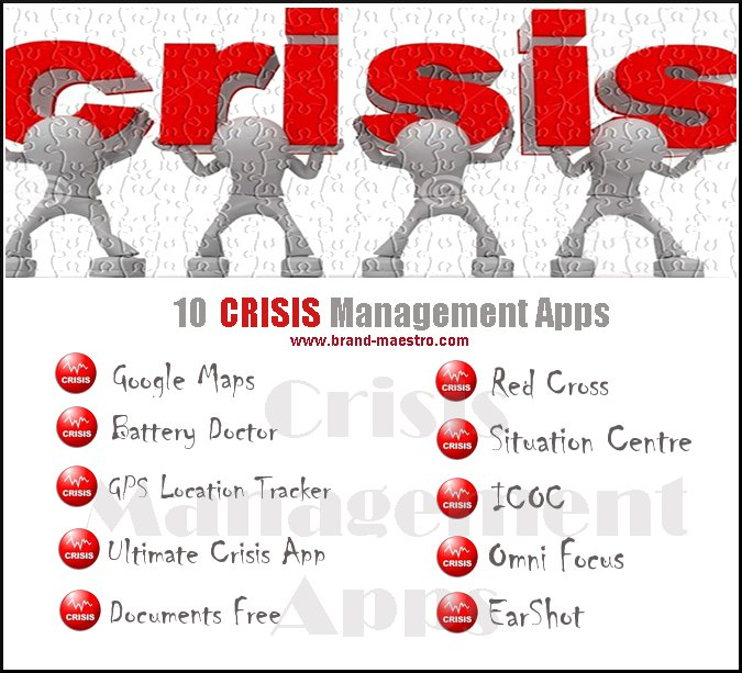crisis management apps- mobile app developers