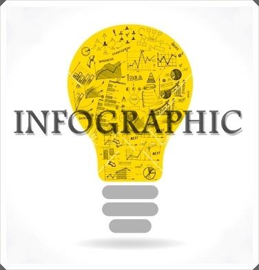 infographic-responsive web design