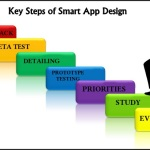7 Steps of Smart Mobile App Design