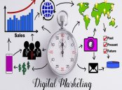 The Power Of Business Oriented Digital Marketing Services